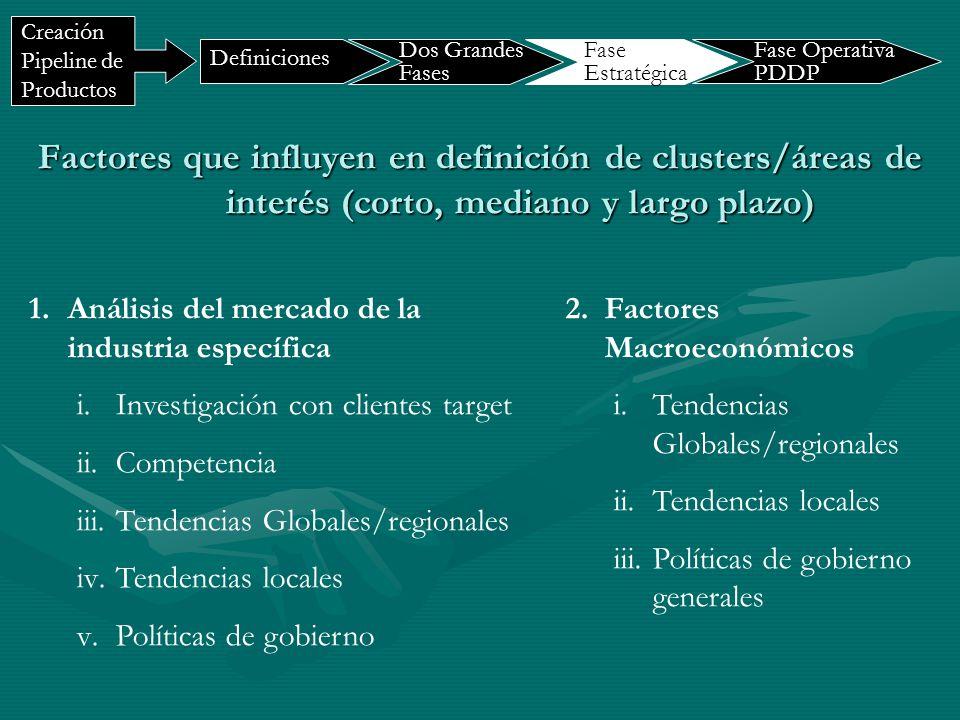 Factores que influyen en definición de clusters/áreas de interés (corto, mediano y largo plazo) 3.Factores internos/Fortalezas de compañía (Históricas y actuales) i.Líneas de productos más fuertes ii.Clientes de mayor y mejor valor y relacionamiento.