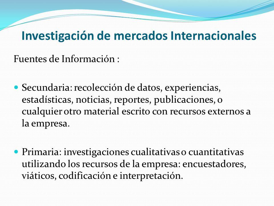 Investigación de mercados Internacionales Fuentes de Información : Secundaria: recolección de datos, experiencias, estadísticas, noticias, reportes, publicaciones, o cualquier otro material escrito con recursos externos a la empresa.