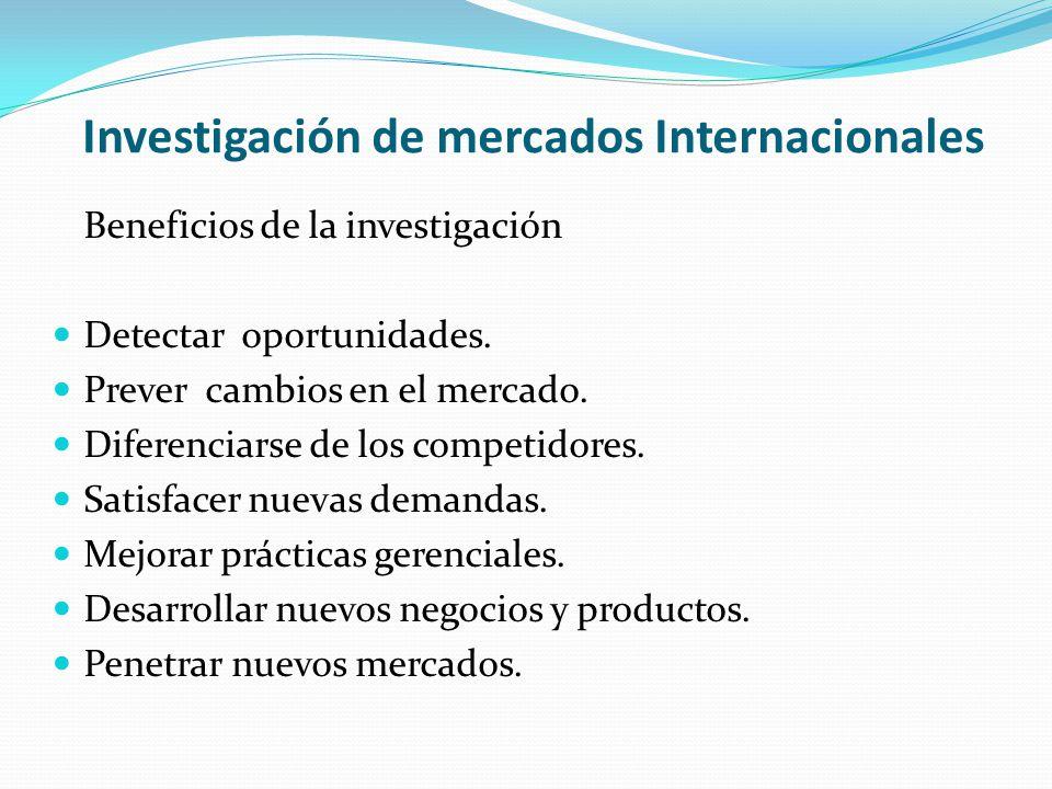 Investigación de mercados Internacionales Beneficios de la investigación Detectar oportunidades.