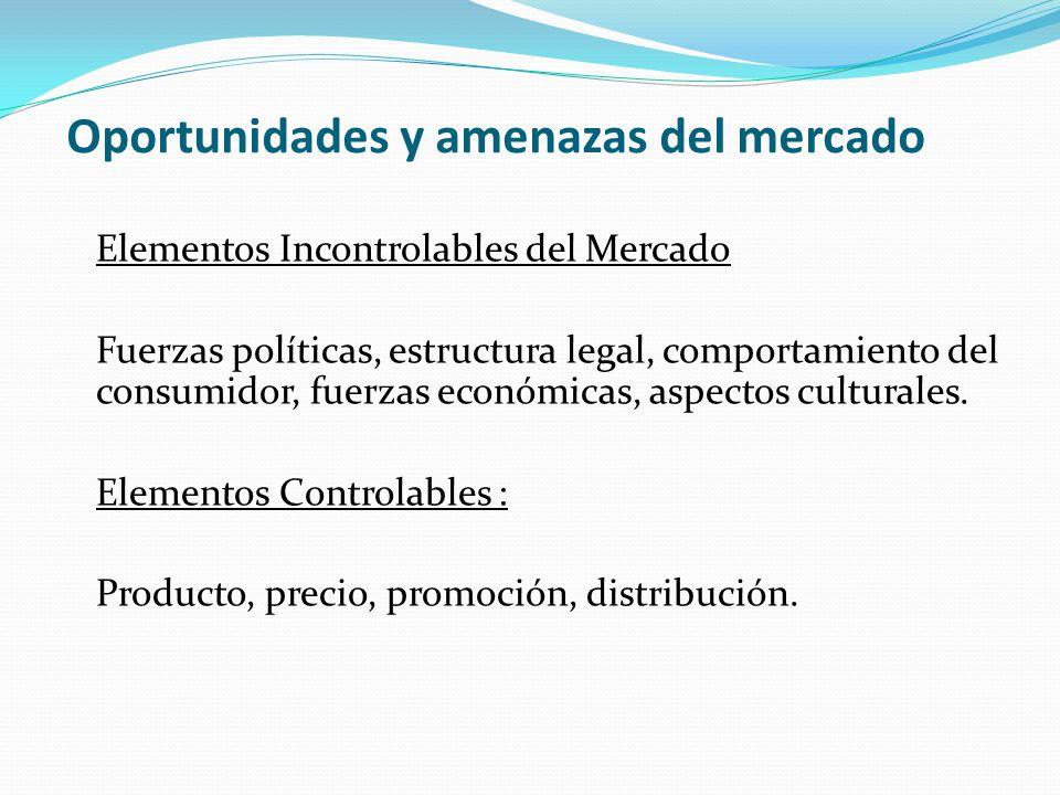 Oportunidades y amenazas del mercado Elementos Incontrolables del Mercado Fuerzas políticas, estructura legal, comportamiento del consumidor, fuerzas