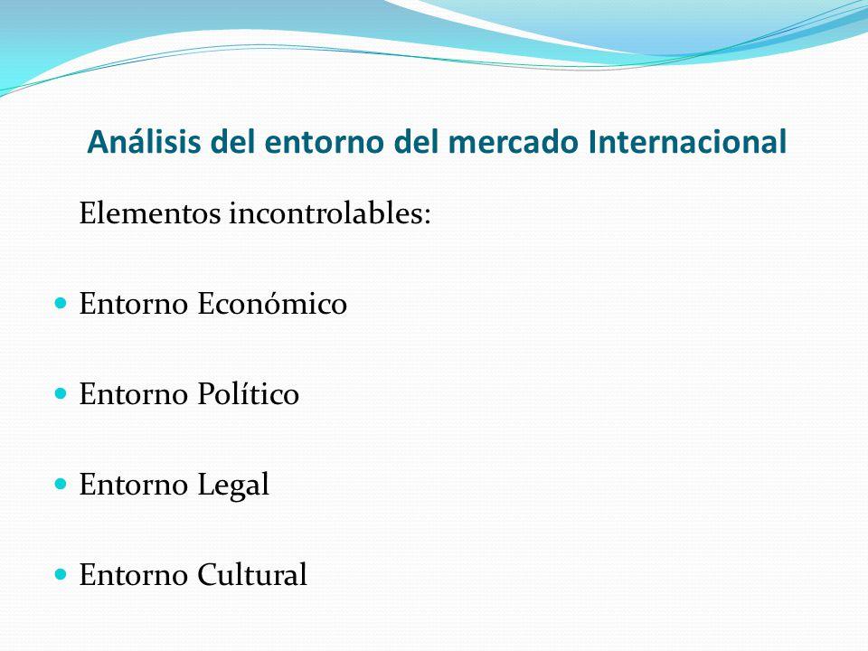 Análisis del entorno del mercado Internacional Elementos incontrolables: Entorno Económico Entorno Político Entorno Legal Entorno Cultural