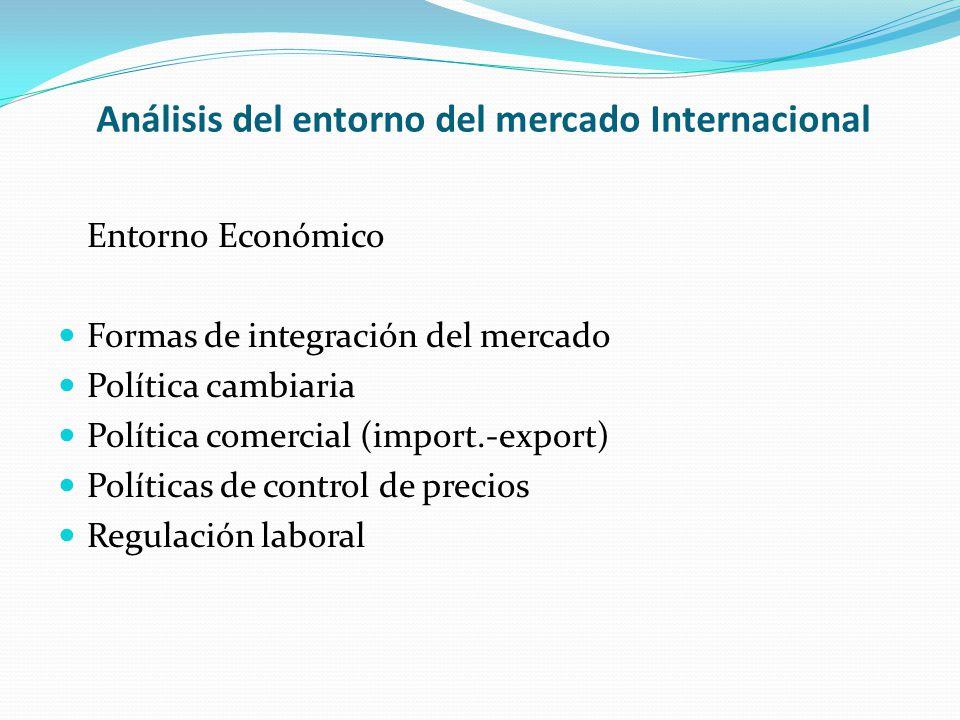 Análisis del entorno del mercado Internacional Entorno Económico Formas de integración del mercado Política cambiaria Política comercial (import.-export) Políticas de control de precios Regulación laboral