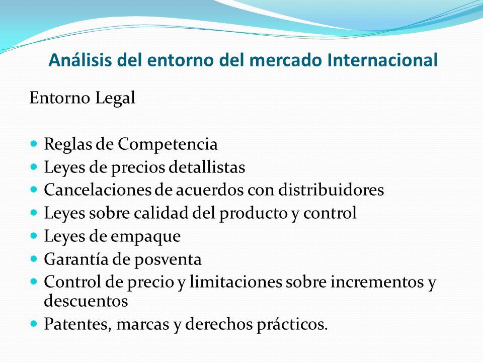 Análisis del entorno del mercado Internacional Entorno Legal Reglas de Competencia Leyes de precios detallistas Cancelaciones de acuerdos con distribu