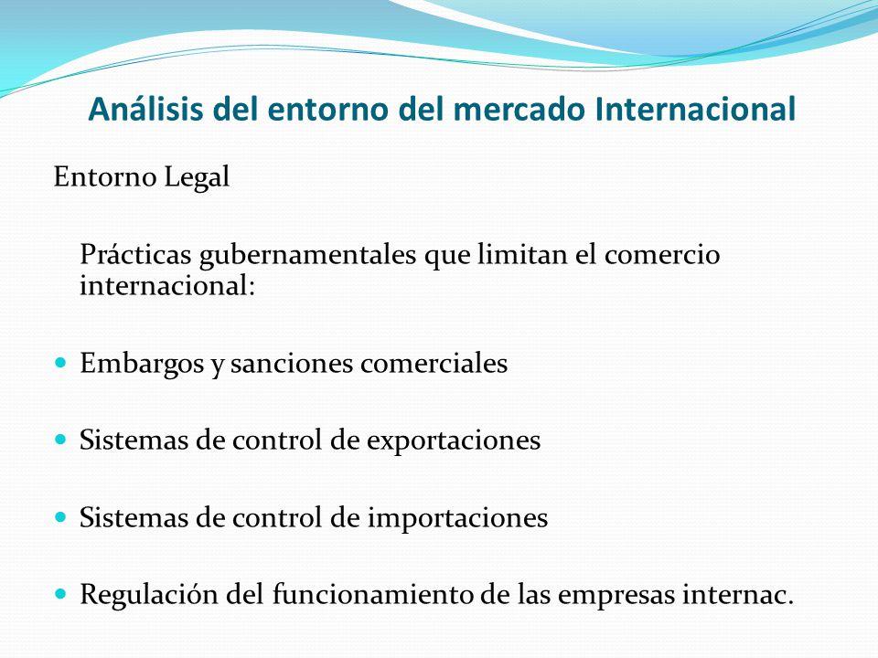 Análisis del entorno del mercado Internacional Entorno Legal Prácticas gubernamentales que limitan el comercio internacional: Embargos y sanciones com
