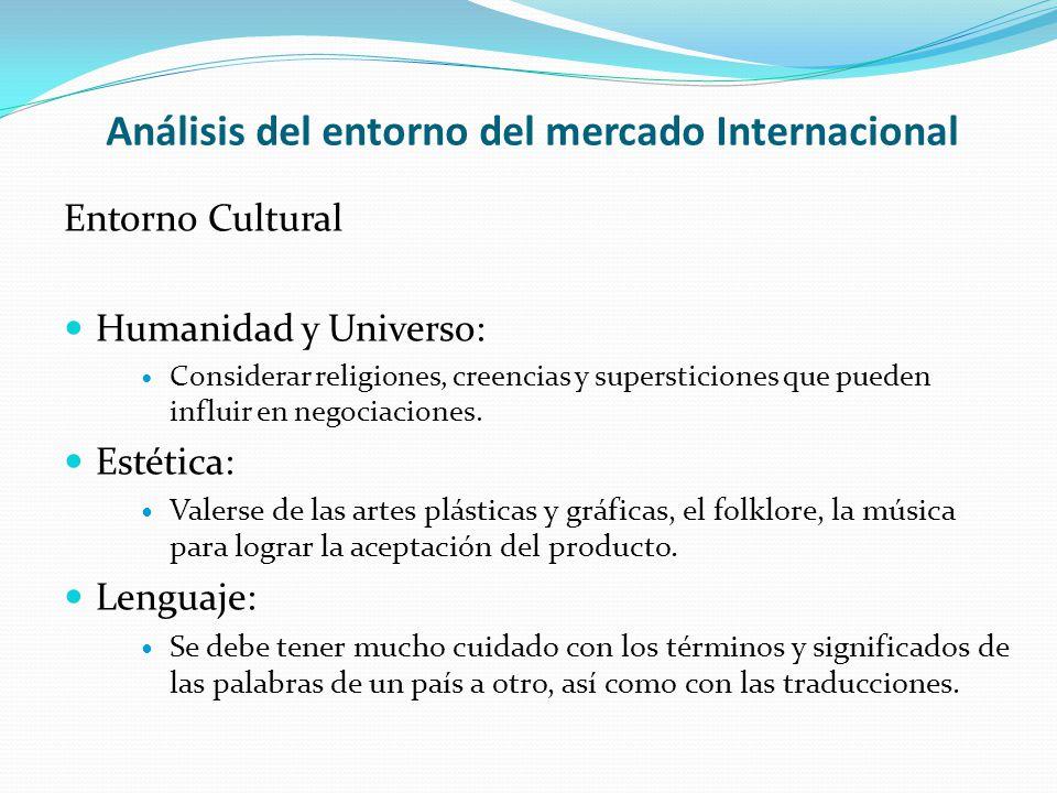Análisis del entorno del mercado Internacional Entorno Cultural Humanidad y Universo: Considerar religiones, creencias y supersticiones que pueden inf