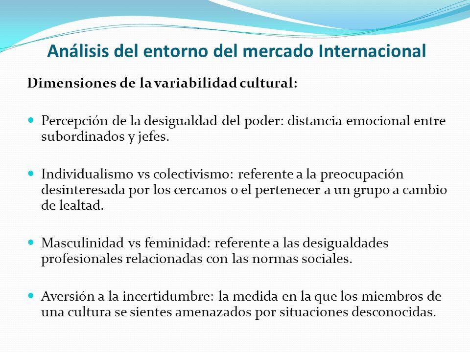 Análisis del entorno del mercado Internacional Dimensiones de la variabilidad cultural: Percepción de la desigualdad del poder: distancia emocional entre subordinados y jefes.