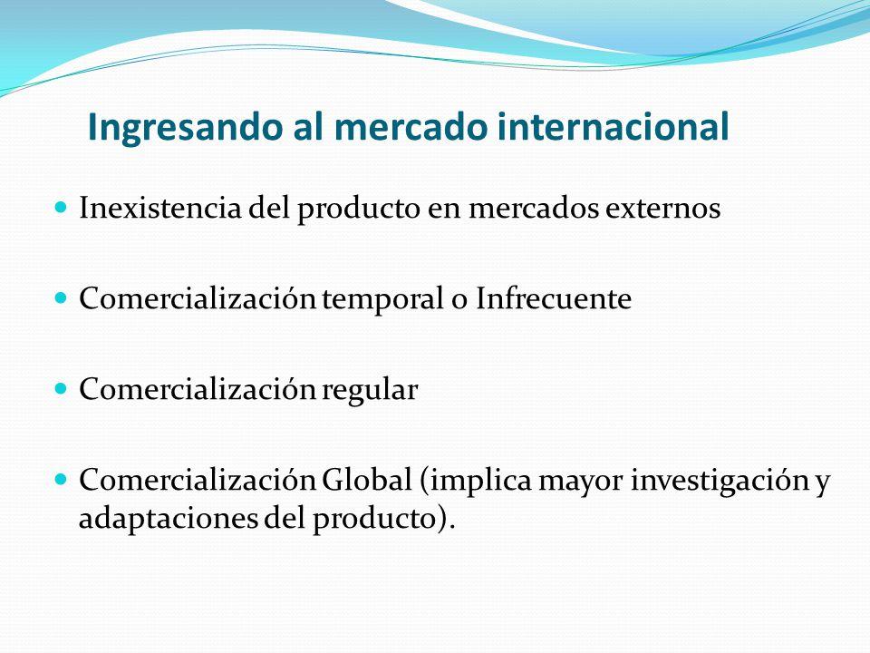 Inexistencia del producto en mercados externos Comercialización temporal o Infrecuente Comercialización regular Comercialización Global (implica mayor investigación y adaptaciones del producto).