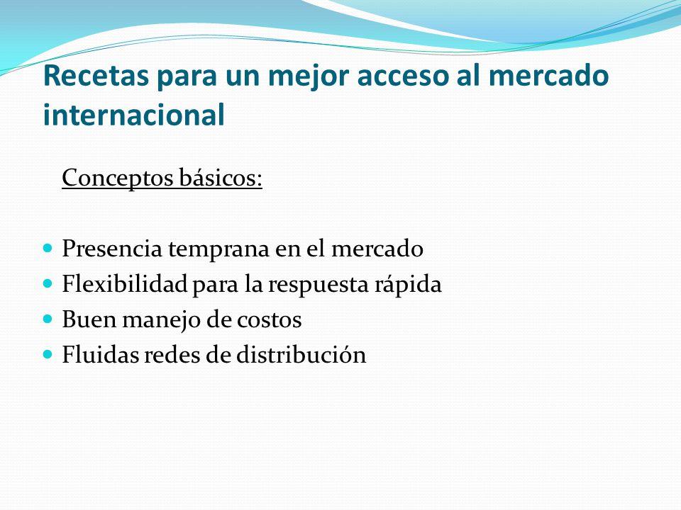 Análisis del entorno del mercado Internacional Riesgo Político, los 3 más importantes: Riesgo sobre la propiedad (expropiaciones) Riesgo operativo (interferencia en las operaciones) Riesgo de transferencia (prohibir repatriación de fondos)