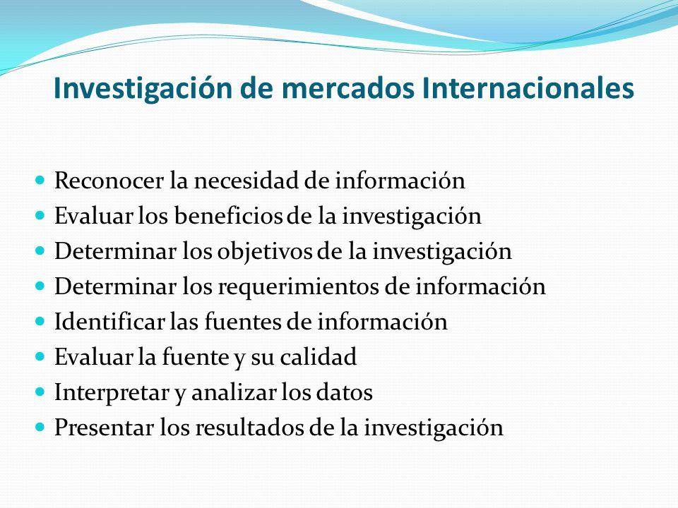 Investigación de mercados Internacionales Reconocer la necesidad de información Evaluar los beneficios de la investigación Determinar los objetivos de la investigación Determinar los requerimientos de información Identificar las fuentes de información Evaluar la fuente y su calidad Interpretar y analizar los datos Presentar los resultados de la investigación