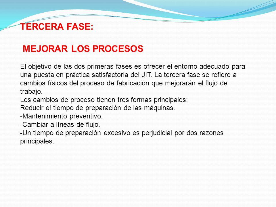 TERCERA FASE: MEJORAR LOS PROCESOS El objetivo de las dos primeras fases es ofrecer el entorno adecuado para una puesta en práctica satisfactoria del