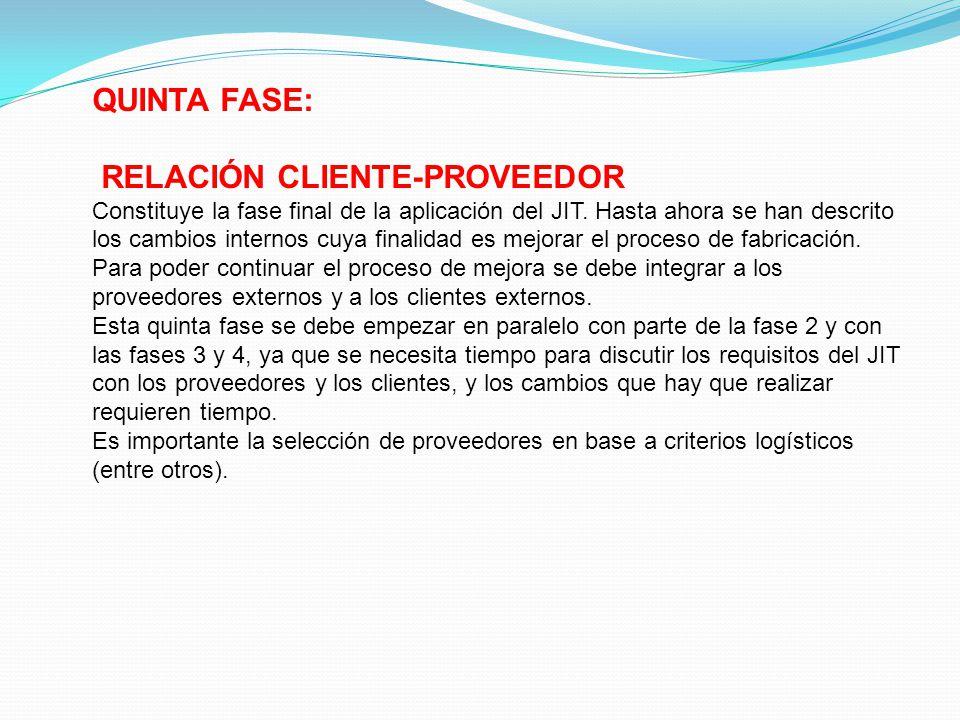 VENTAJAS DEL DE LOS SISTEMAS JUST IN TIME TIPO SON LAS SIGUIENTES: -Reducción de la cantidad de productos en curso.