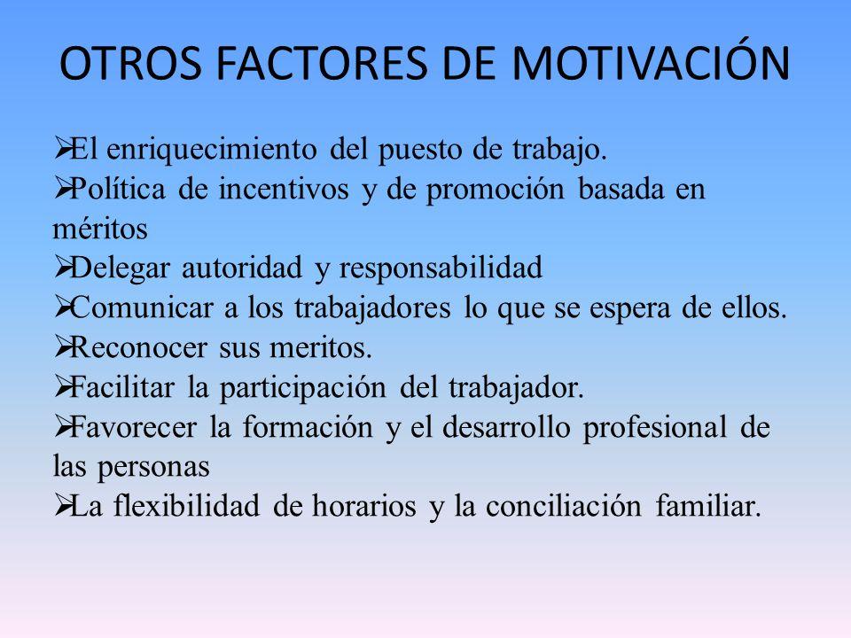 OTROS FACTORES DE MOTIVACIÓN El enriquecimiento del puesto de trabajo. Política de incentivos y de promoción basada en méritos Delegar autoridad y res