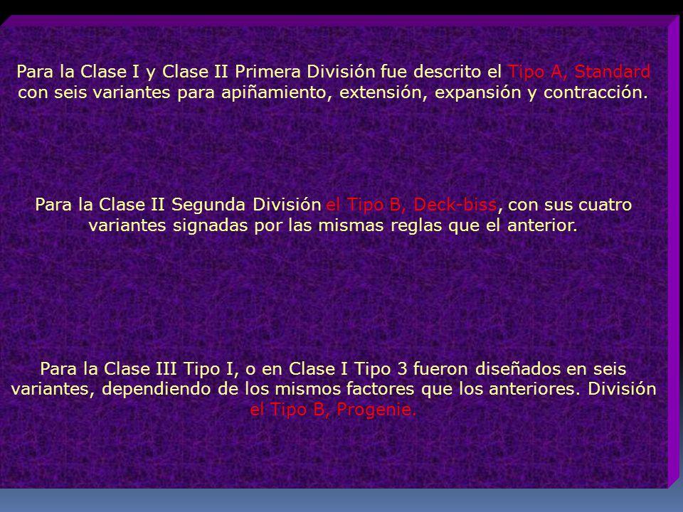 Para la Clase I y Clase II Primera División fue descrito el Tipo A, Standard con seis variantes para apiñamiento, extensión, expansión y contracción.