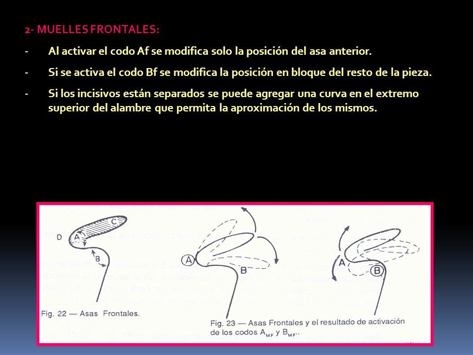 2- MUELLES FRONTALES: -Al activar el codo Af se modifica solo la posición del asa anterior. -Si se activa el codo Bf se modifica la posición en bloque