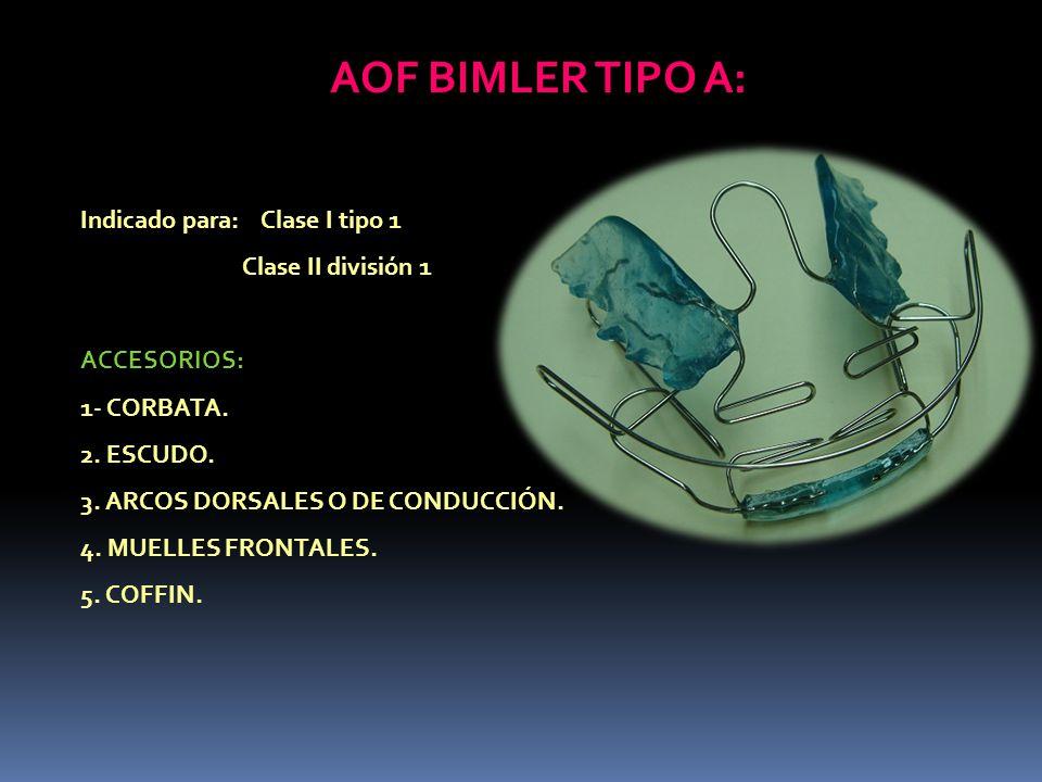 AOF BIMLER TIPO A: Indicado para: Clase I tipo 1 Clase II división 1 ACCESORIOS: 1- CORBATA. 2. ESCUDO. 3. ARCOS DORSALES O DE CONDUCCIÓN. 4. MUELLES