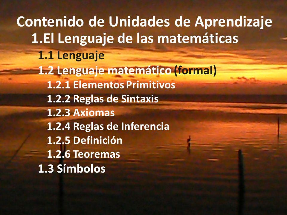 Contenido de Unidades de Aprendizaje 1.El Lenguaje de las matemáticas 1.1 Lenguaje 1.2 Lenguaje matemático (formal) 1.2.1 Elementos Primitivos 1.2.2 Reglas de Sintaxis 1.2.3 Axiomas 1.2.4 Reglas de Inferencia 1.2.5 Definición 1.2.6 Teoremas 1.3 Símbolos
