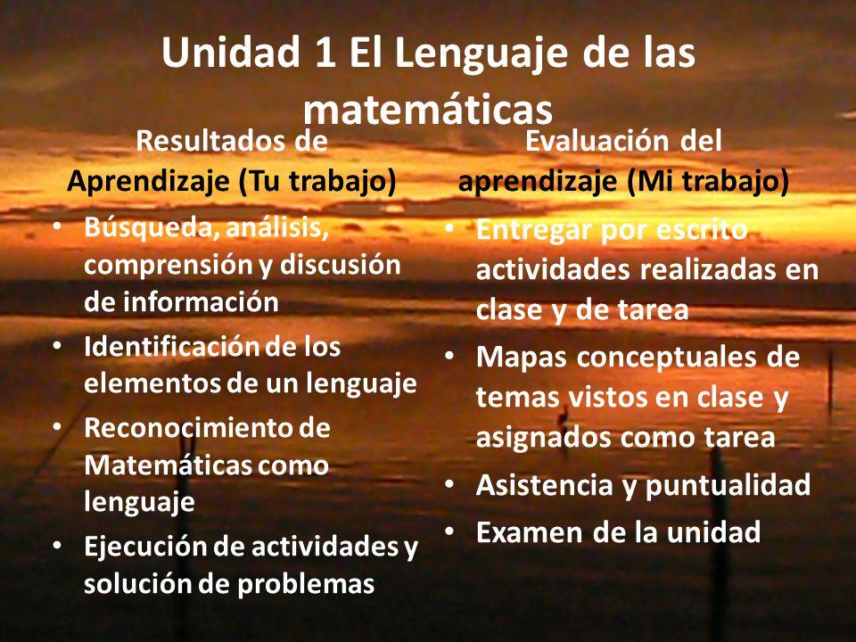 Contenido de Unidades de Aprendizaje 2.
