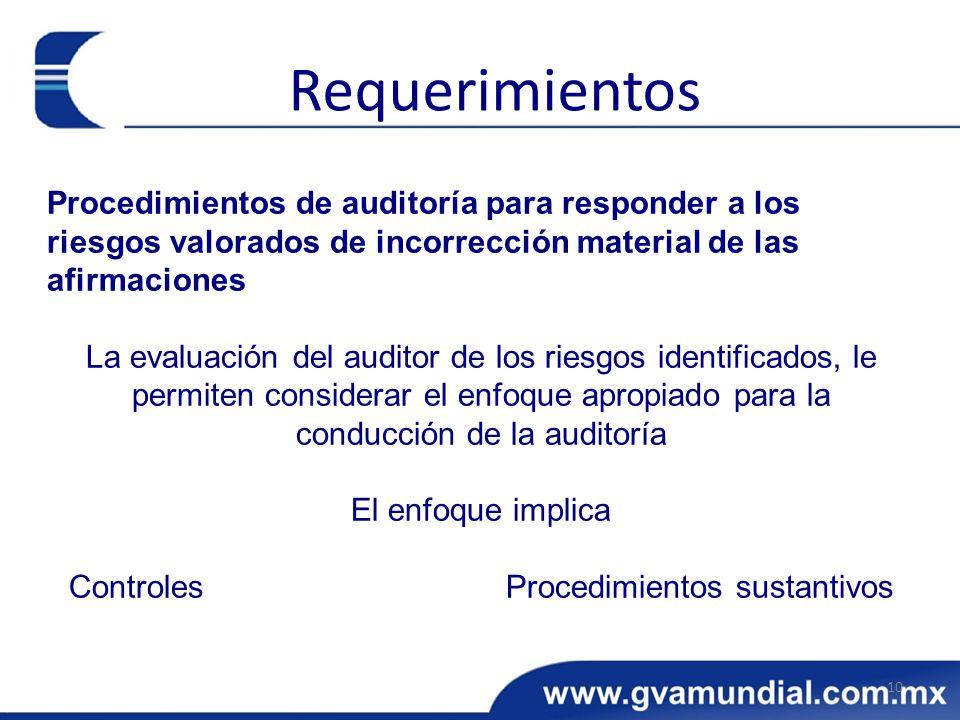 Procedimientos de auditoría para responder a los riesgos valorados de incorrección material de las afirmaciones La evaluación del auditor de los riesg