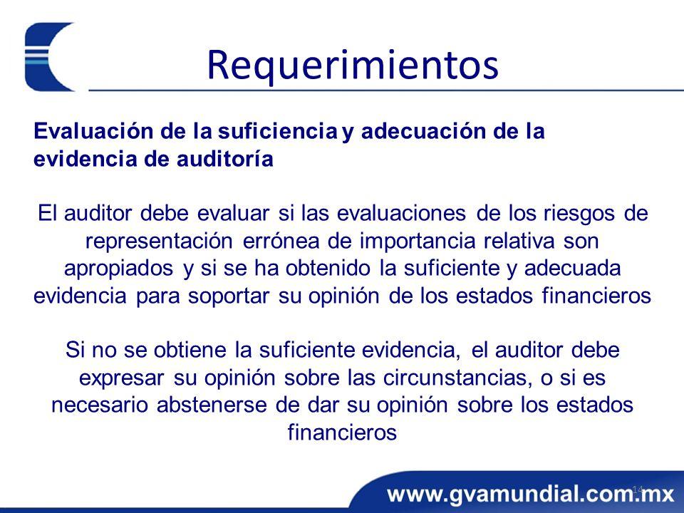 Evaluación de la suficiencia y adecuación de la evidencia de auditoría El auditor debe evaluar si las evaluaciones de los riesgos de representación er