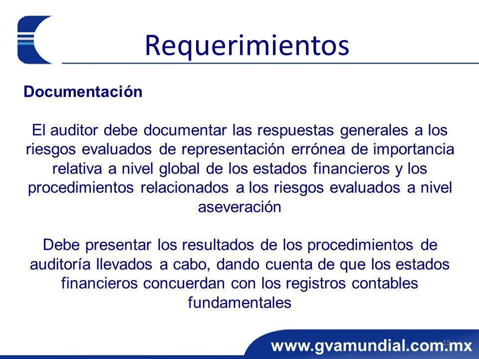 Documentación El auditor debe documentar las respuestas generales a los riesgos evaluados de representación errónea de importancia relativa a nivel gl