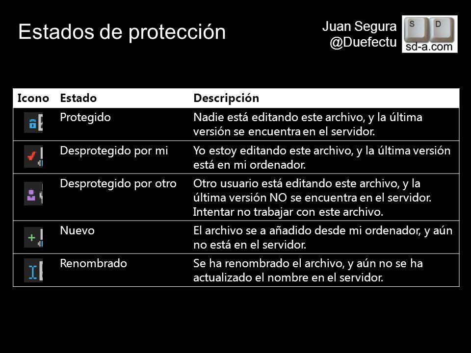 User Name Juan Segura @Duefectu Estados de protección IconoEstadoDescripción ProtegidoNadie está editando este archivo, y la última versión se encuent
