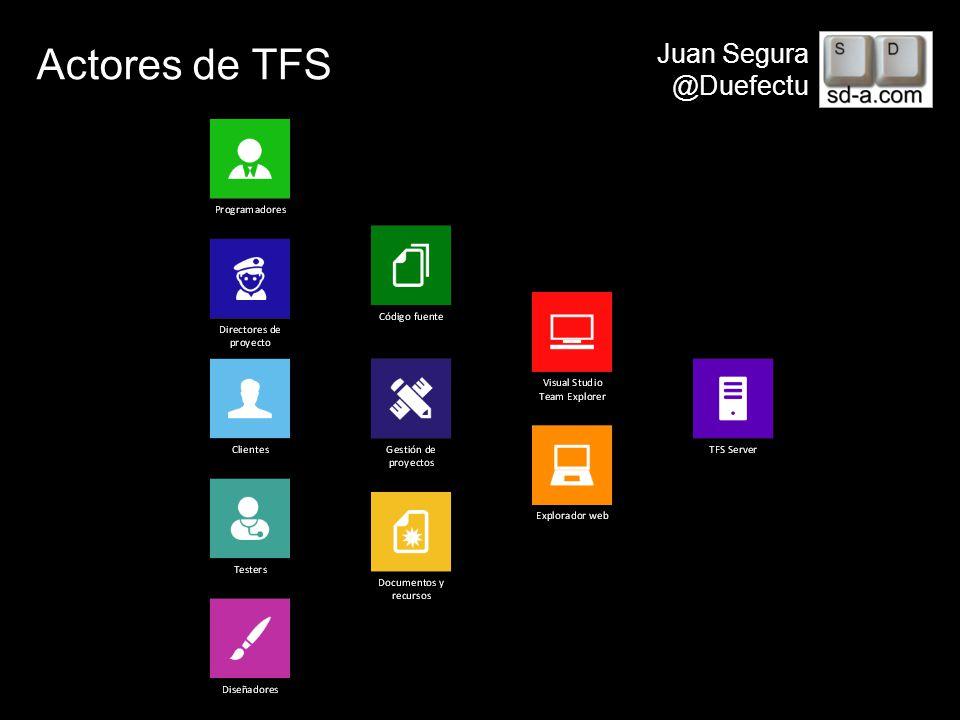 User Name Juan Segura @Duefectu ¿Qué es TFS.
