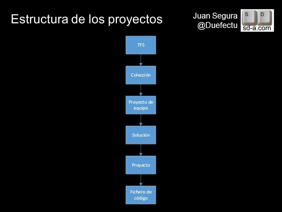 User Name Juan Segura @Duefectu Crear un proyecto de equipo Archivo -> Nuevo -> Proyecto de equipo…Nombre del proyecto y plantilla Esperamos de forma impaciente…Disfrutamos del resultado