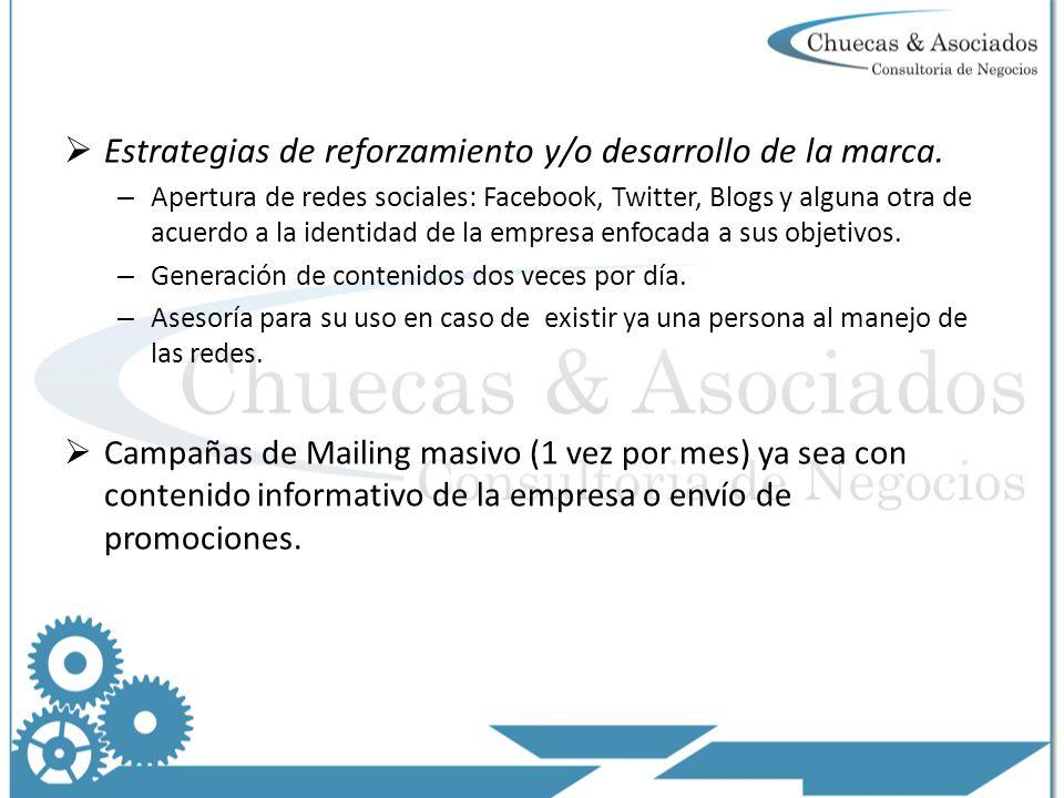 Estrategias de reforzamiento y/o desarrollo de la marca.