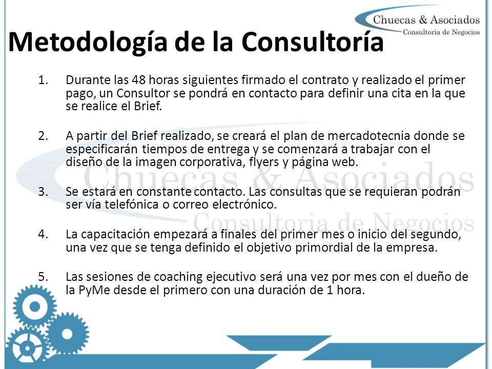 Metodología de la Consultoría 1.Durante las 48 horas siguientes firmado el contrato y realizado el primer pago, un Consultor se pondrá en contacto para definir una cita en la que se realice el Brief.
