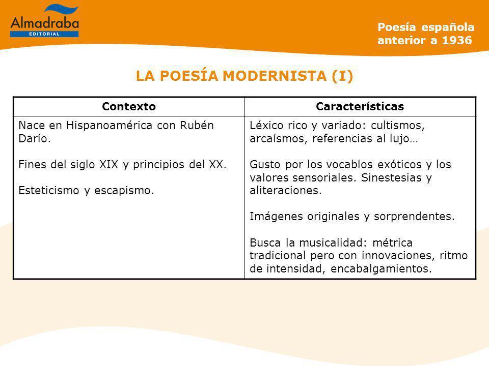 ContextoCaracterísticas Nace en Hispanoamérica con Rubén Darío.