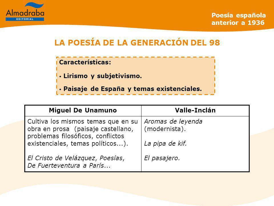 LA POESÍA DE LA GENERACIÓN DEL 98 Poesía española anterior a 1936 Miguel De UnamunoValle-Inclán Cultiva los mismos temas que en su obra en prosa (pais