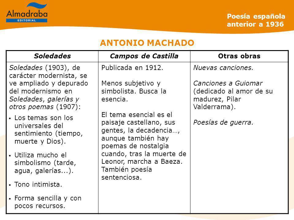 SoledadesCampos de CastillaOtras obras Soledades (1903), de carácter modernista, se ve ampliado y depurado del modernismo en Soledades, galerías y otros poemas (1907): Publicada en 1912.