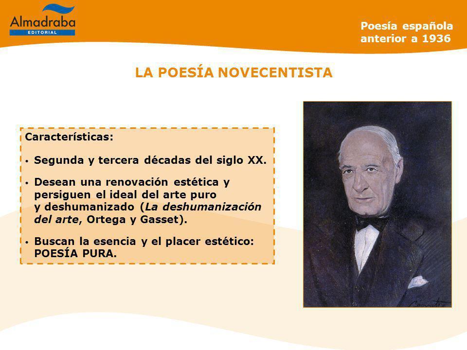 LA POESÍA NOVECENTISTA Poesía española anterior a 1936 Características: Segunda y tercera décadas del siglo XX. Desean una renovación estética y persi