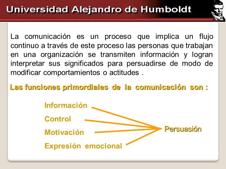 La comunicación es un proceso que implica un flujo continuo a través de este proceso las personas que trabajan en una organización se transmiten infor