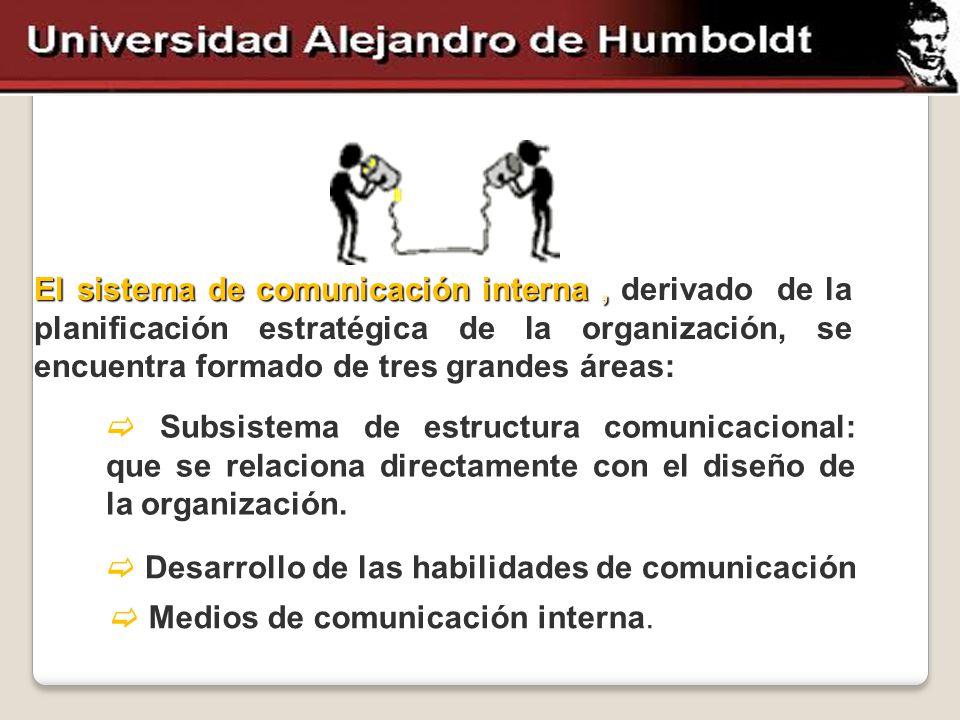 El sistema de comunicación interna, derivado de la planificación estratégica de la organización, se encuentra formado de tres grandes áreas: Subsistem