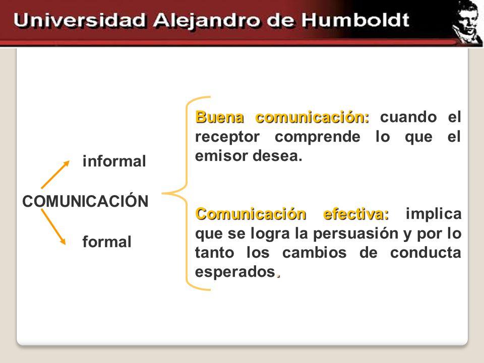 informal formal COMUNICACIÓN Buena comunicación: cuando el receptor comprende lo que el emisor desea. Comunicación efectiva: implica que se logra la p