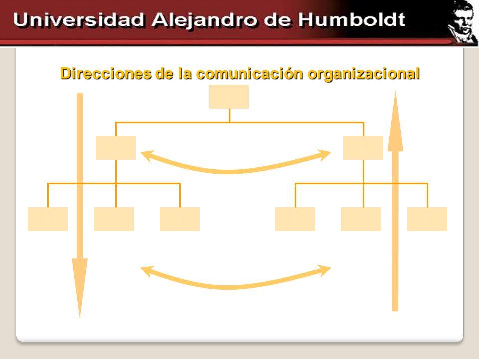 Direcciones de la comunicación organizacional 1 22 333333