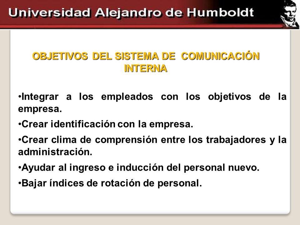OBJETIVOS DEL SISTEMA DE COMUNICACIÓN INTERNA Integrar a los empleados con los objetivos de la empresa.Integrar a los empleados con los objetivos de l