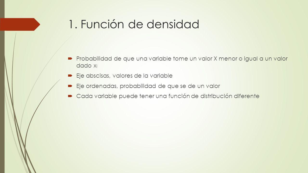 1. Función de densidad Probabilidad de que una variable tome un valor X menor o igual a un valor dado x i Eje abscisas, valores de la variable Eje ord