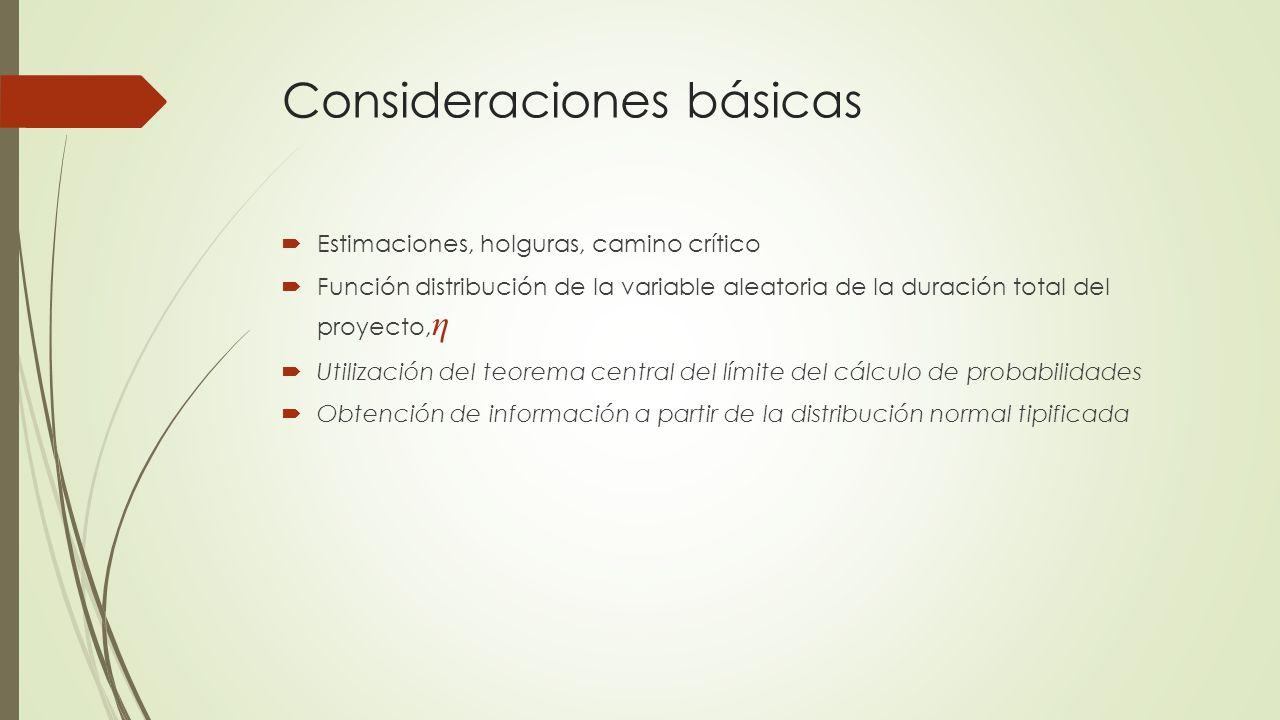 Consideraciones básicas Estimaciones, holguras, camino crítico Función distribución de la variable aleatoria de la duración total del proyecto, η Util
