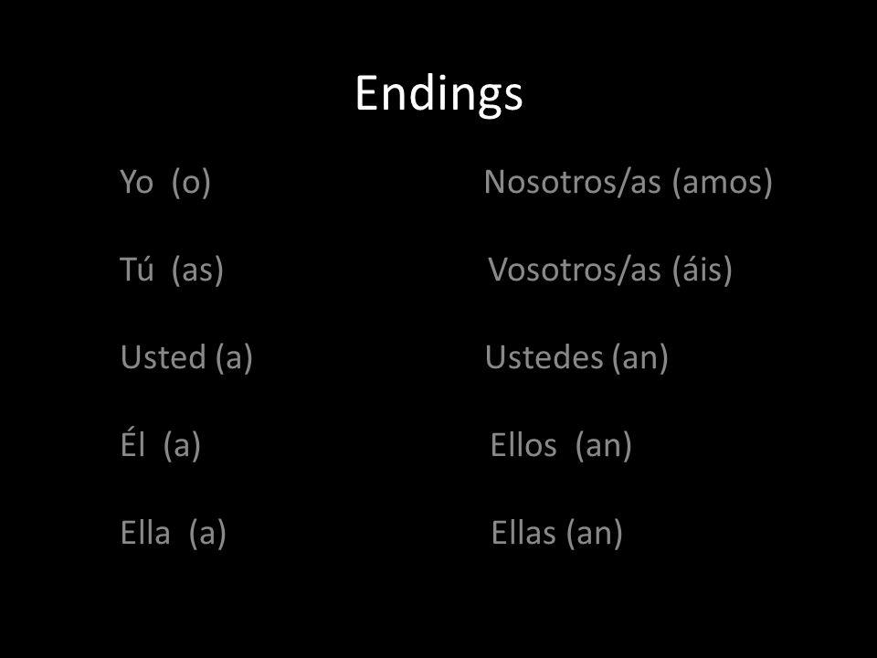 Endings Yo (o) Nosotros/as (amos) Tú (as) Vosotros/as (áis) Usted (a) Ustedes (an) Él (a) Ellos (an) Ella (a) Ellas (an)