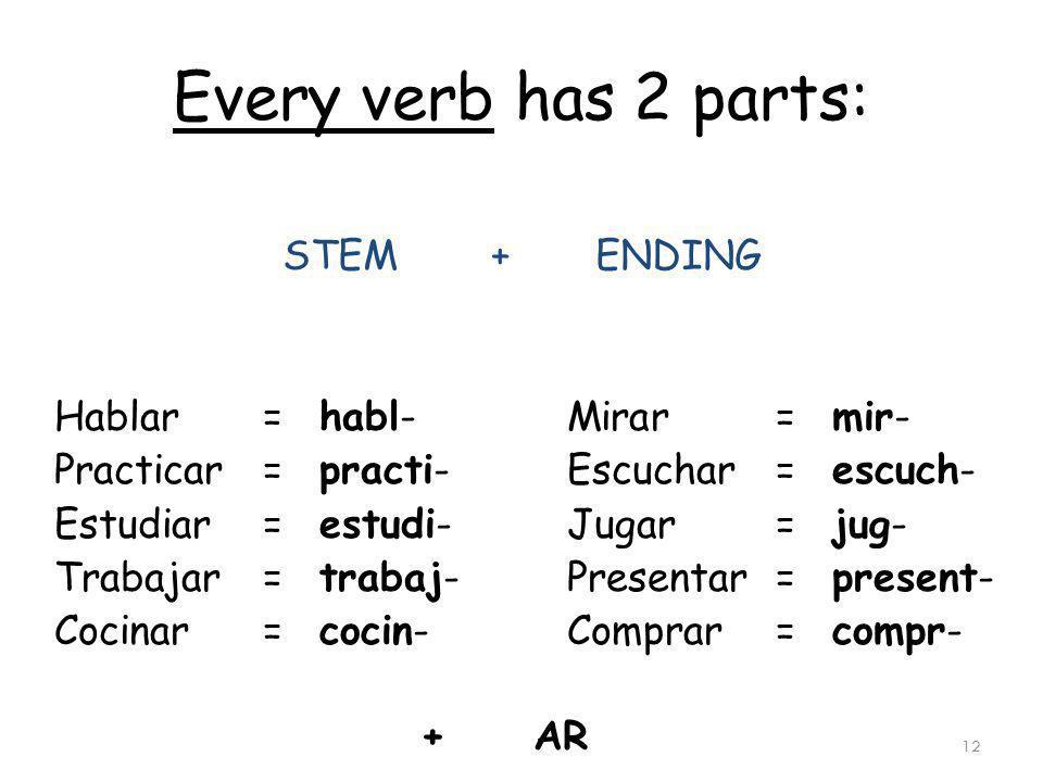 11 Los Pronombres Personales (Subject Pronouns) Singular yo tú él / ella / Ud. Plural nosotros vosotros ellos / ellas / Uds.