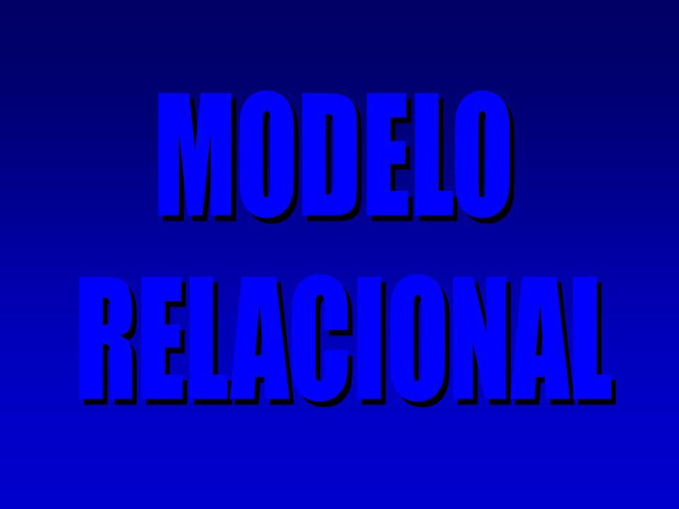 Diseñe un esquema de relación de modo que sea Diseñe un esquema de relación de modo que sea fácil de explicar su significado !!!