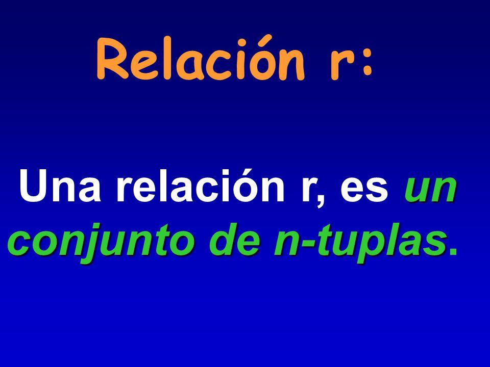 Grado, Orden o Aridad de una Relación: número de atributos, n Es el número de atributos, n, de su esquema de relación. SALA es de aridad 2. PERSONAL e