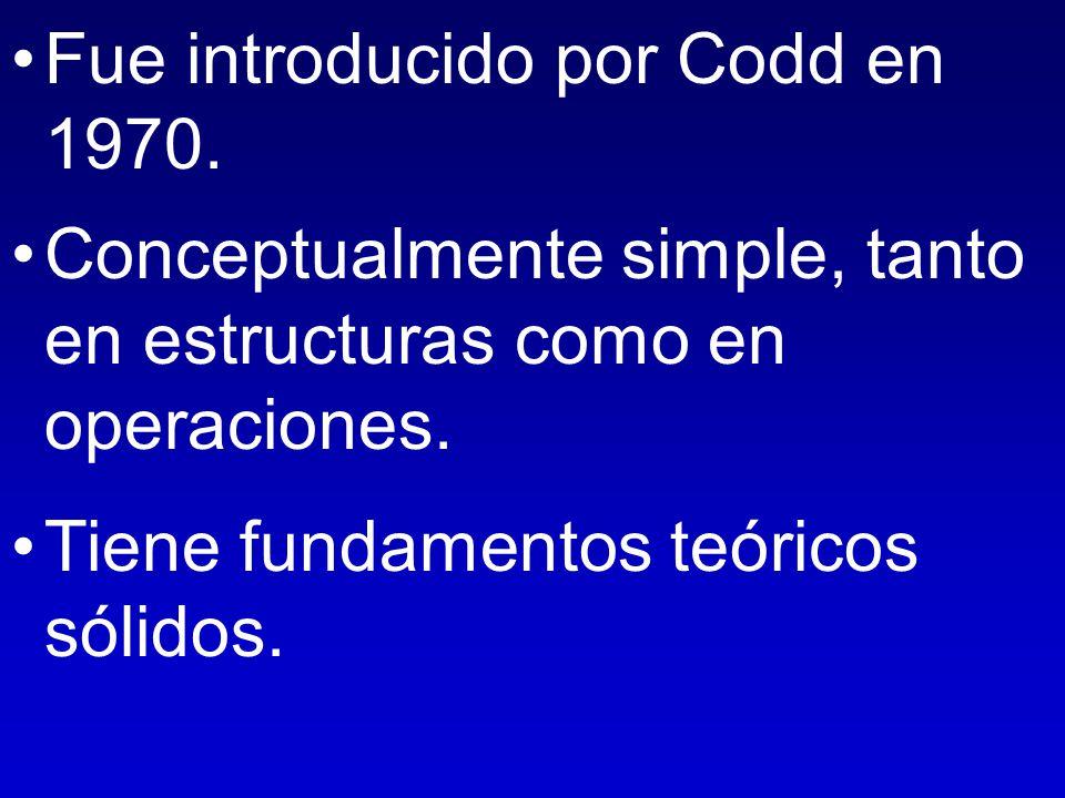 Fue introducido por Codd en 1970.Conceptualmente simple, tanto en estructuras como en operaciones.