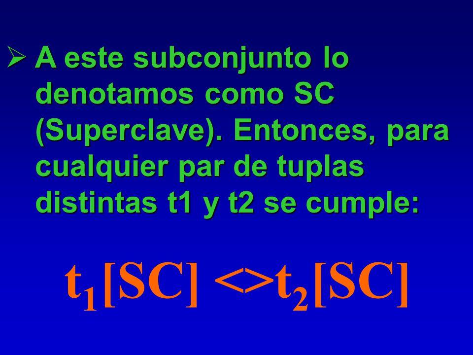 Existen subconjuntos de atributos de un esquema de relación R, con la propiedad de que no debe haber 2 tuplas con la misma combinación de valores para