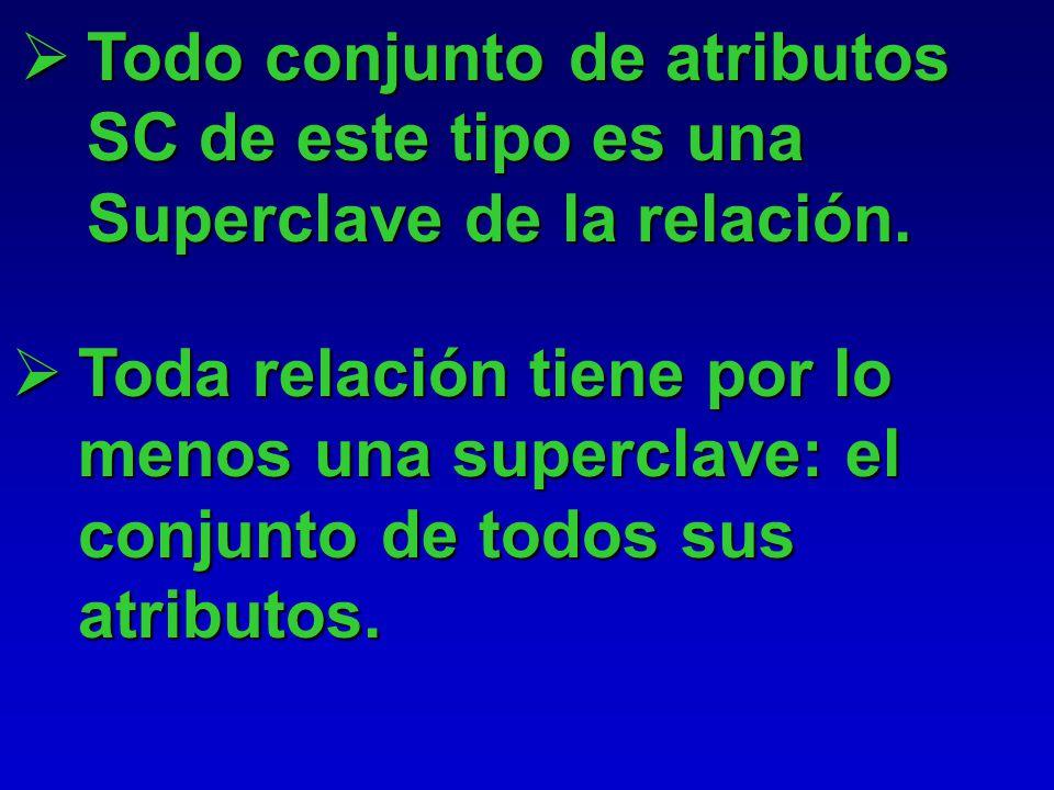 t 1 [SC] <>t 2 [SC] A este subconjunto lo denotamos como SC (Superclave). Entonces, para cualquier par de tuplas distintas t1 y t2 se cumple: A este s