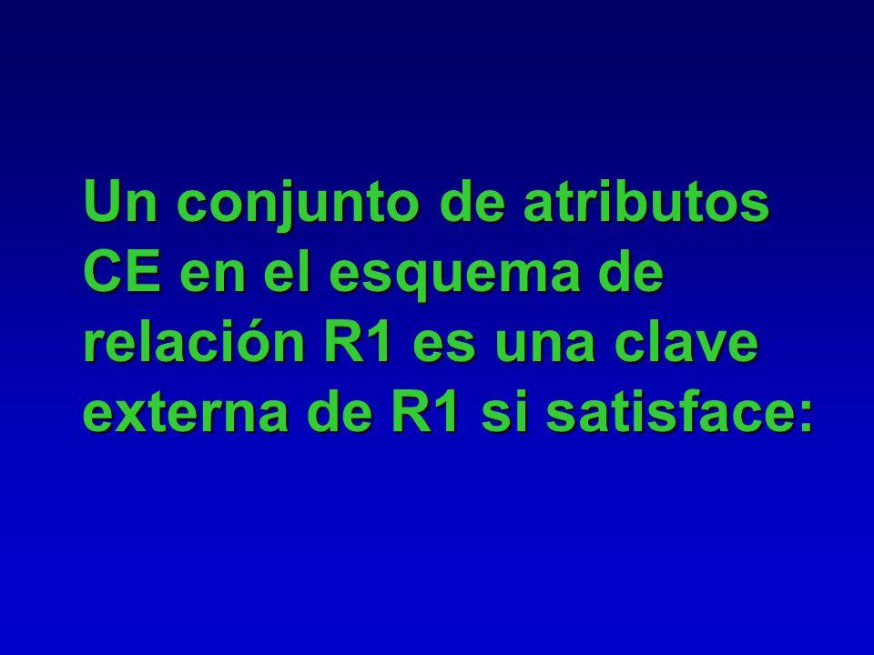 Clave Externa Especifican una restricción de integridad referencial entre dos esquemas de relación.
