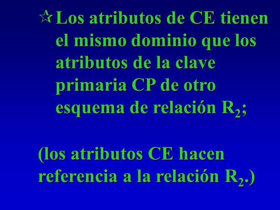 Un conjunto de atributos CE en el esquema de relación R1 es una clave externa de R1 si satisface: