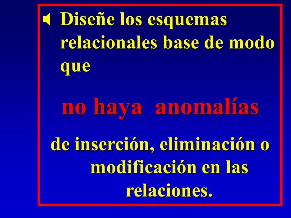 Anomalías en la actualización anomalías de eliminación anomalías de modificación anomalías de inserción